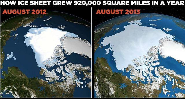 北極の氷の推移