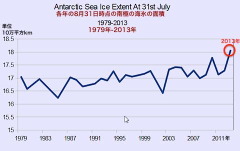 ant-extent-2013